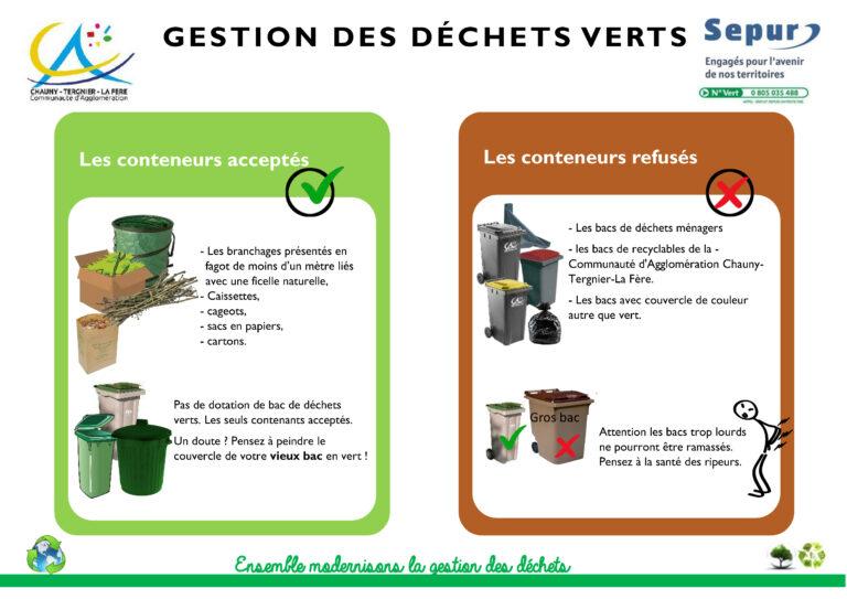 Read more about the article Déchets verts